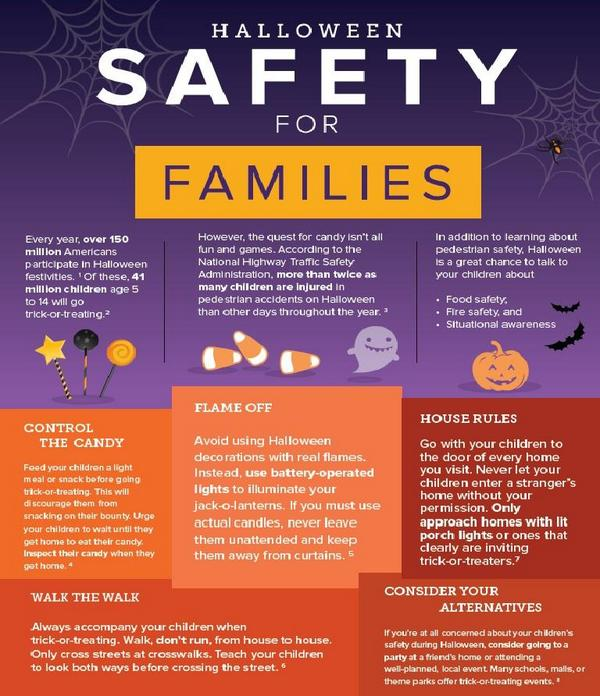 halloween safety for families