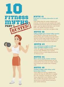 fitness-myths-part-1