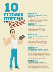 fitness-myths-part-2