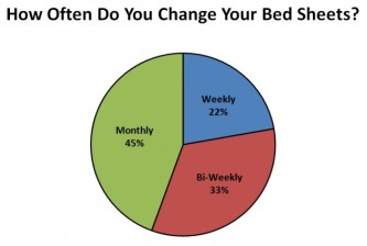 bed_sheets_chart-630x424